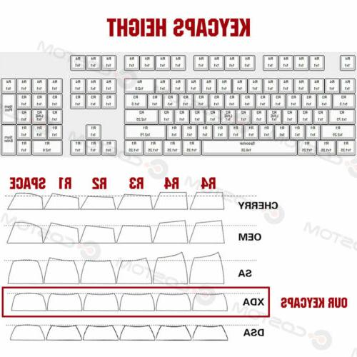 Anime XDA Profile for MX Mechanical Keyboards
